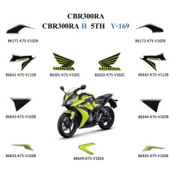 Set Mark Lemon Ice Yellow Honda CBR300R