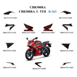 Set Mark Millenium Red 2017 Honda CBR300R