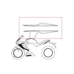 Kit Autocollants Bandes Reservoir Honda CBR650R 2019 2020